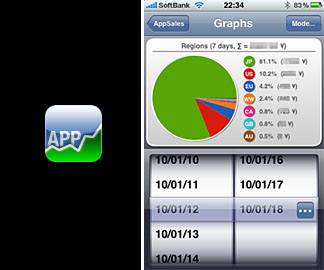 AppSales Mobile
