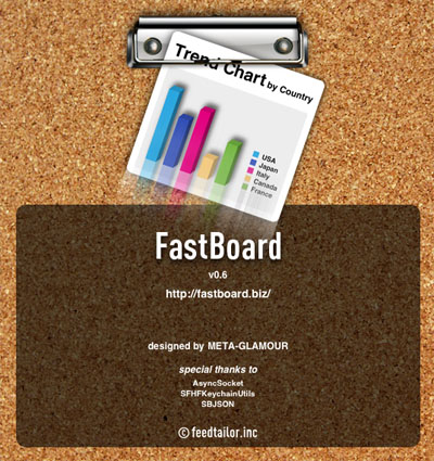 FastBoard