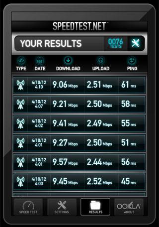 softbank_speed.jpg