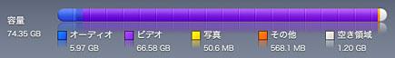iPod Classcの残り容量