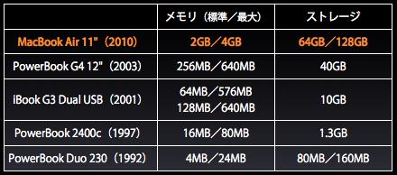 air_memory.png