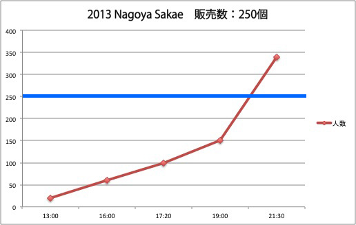 2013nagoya